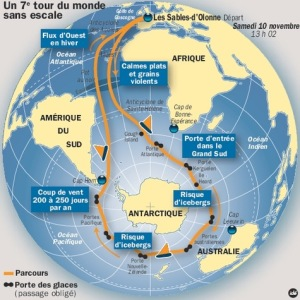 Traçado da corrida Vendée Globe