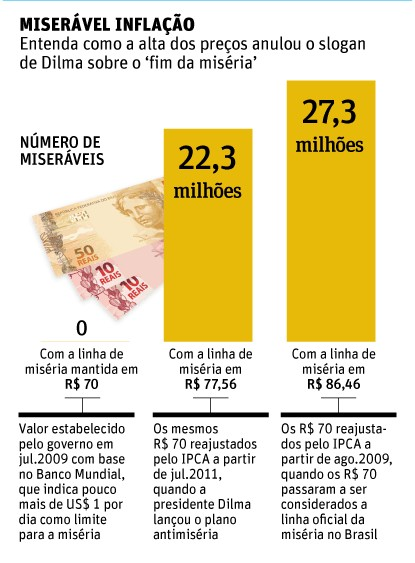 Crédito: Folha de São Paulo