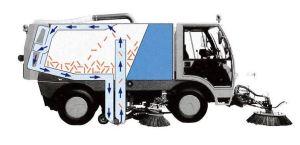 Caminhão de varredura