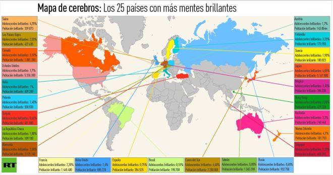 Os 25 países com mais mentes brilhantes Fonte: Actualidad.RT.com