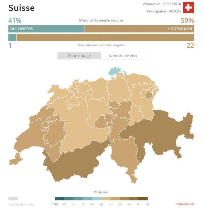 Resultado do plebiscito suíço de 30 nov° 2014 – Por cantão