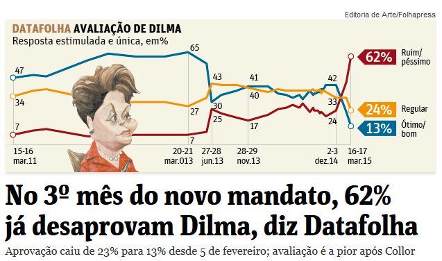 Chamada de 18 mar 2015 - in Folha de São Paulo