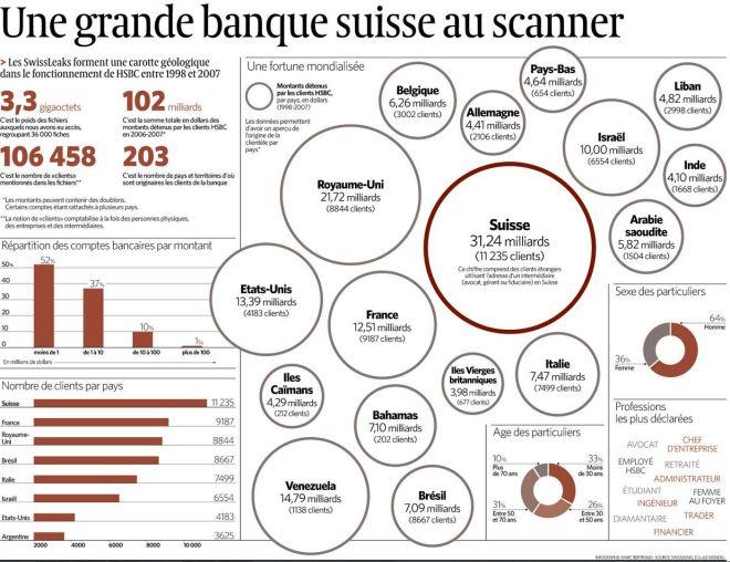 Swissleaks 3