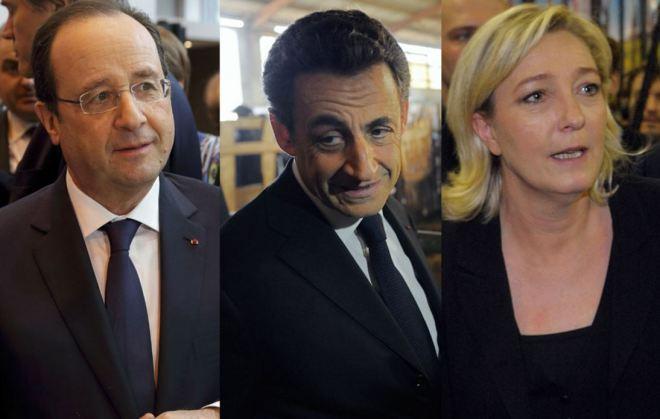 Esquerda tradicional, direita tradicional, extrema-direita populista