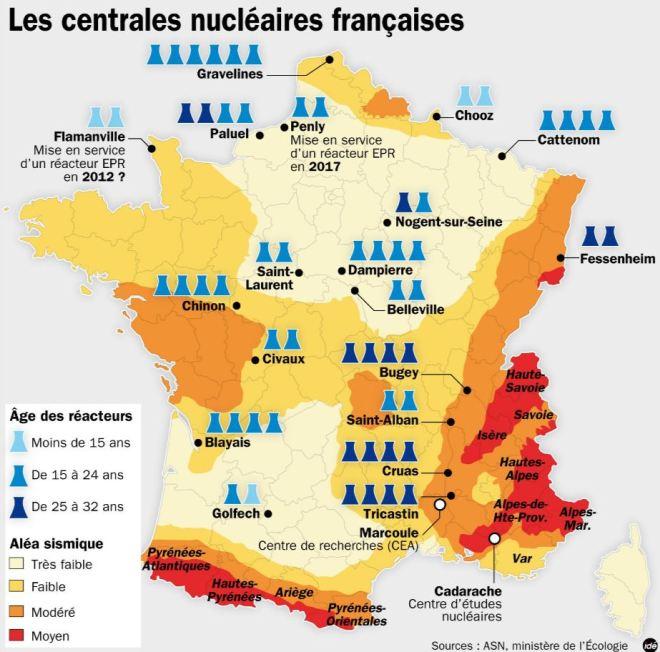 Localização das 58 usinas nucleares francesas