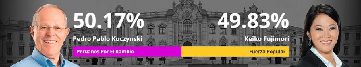 2016-0608-01 La Republica