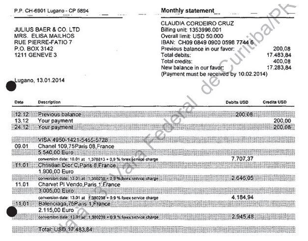 Fatura mensal do cartão Visa de senhora Cruz a/c Banco Julius Baer para pagamento