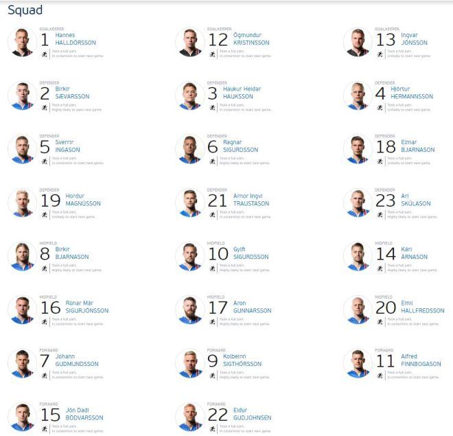 Seleção islandesa de futebol clique para ampliar