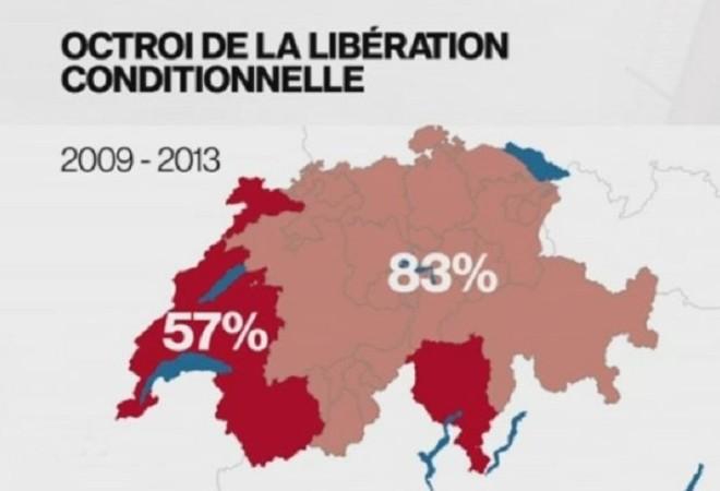 Suíça: concessão de liberdade condicional