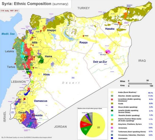 Síria: mosaico étnico