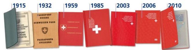 suisse-31-passaporte